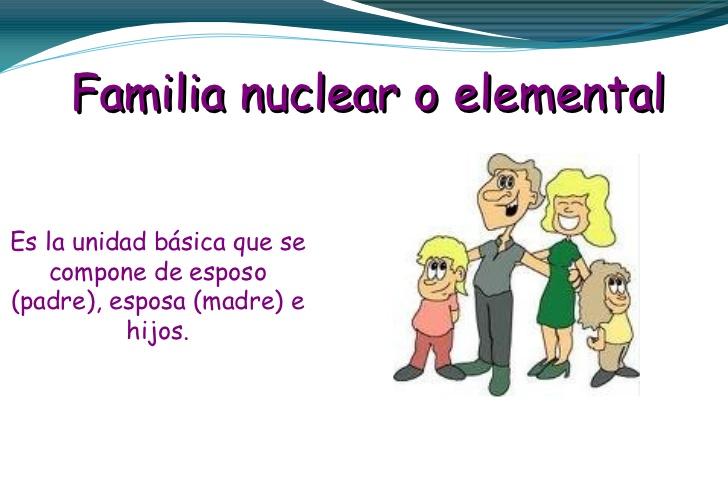 Los tipos de familia blog espa ol ce1 for Concepto de la familia para ninos