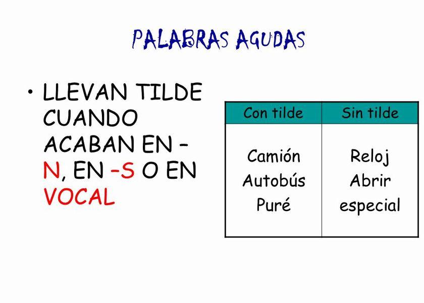 Las Palabras Agudas Blog Español Ce1
